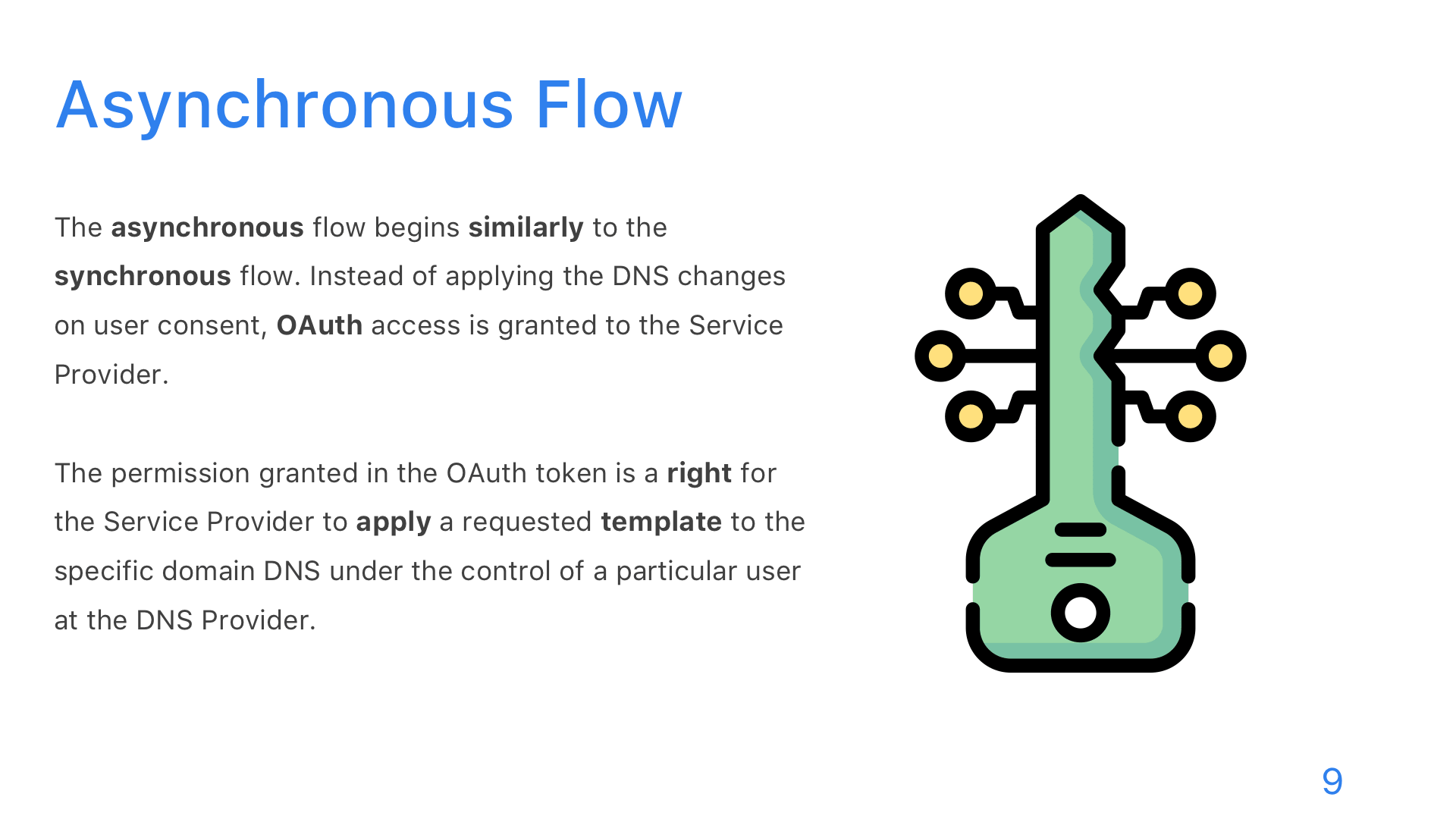Domain Connect - Slide 9