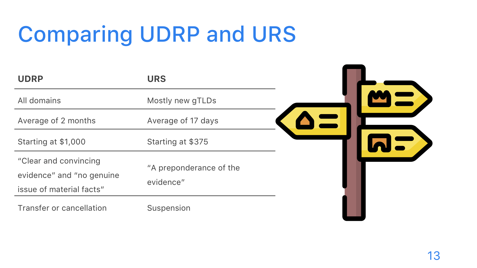 Domain Monitoring - Slide 13
