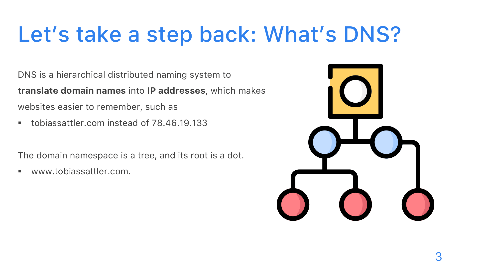 Domain Monitoring - Slide 3